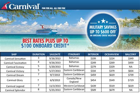 hawaii cruise deals 2013 cheap discount cruises to maui kauai military discount cruises from carnival summer and fall
