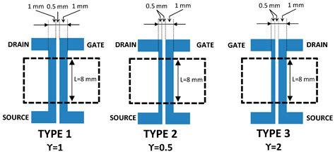 transistor eduardo garcia transistor eduardo garcia 28 images esquema5p electr 243 nica pr 225 ctica aplicada sensors
