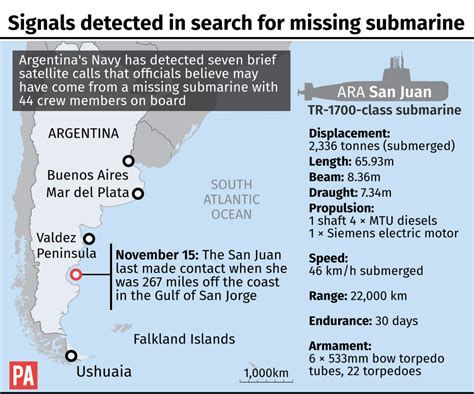 searching for the catastrophe signal the origins of the intergovernmental panel on climate change books argentina can t be sure satellite calls came from lost
