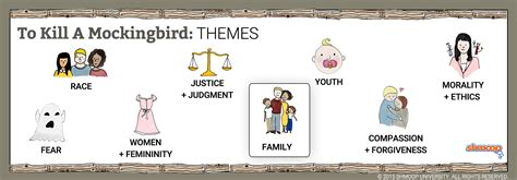 Themes Of Family In To Kill A Mockingbird | arthur radley boo in to kill a mockingbird chart