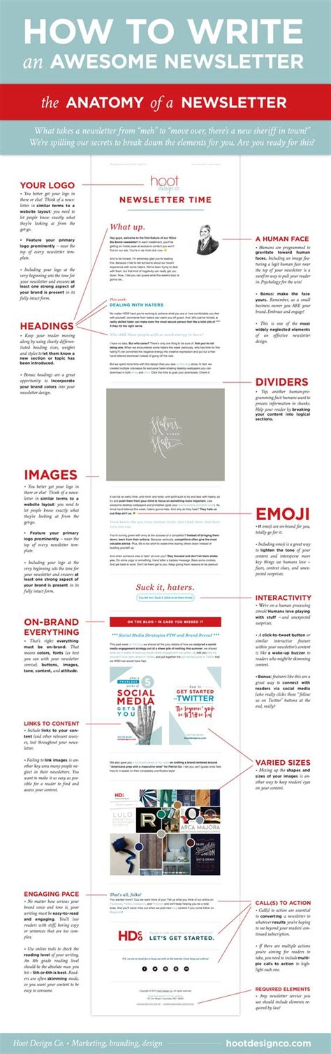 great newsletter templates how to write an awesome newsletter anatomy a website