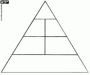 piramide alimentare da colorare disegni di cibo da colorare e stare