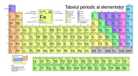 Ce Periodic Table by File Periodic Table Large Ro Svg Wikimedia Commons