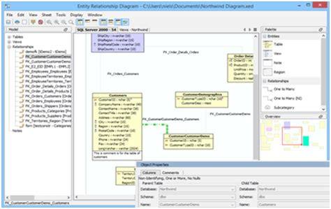 best data modeling tools what are the best data modeling tools data science