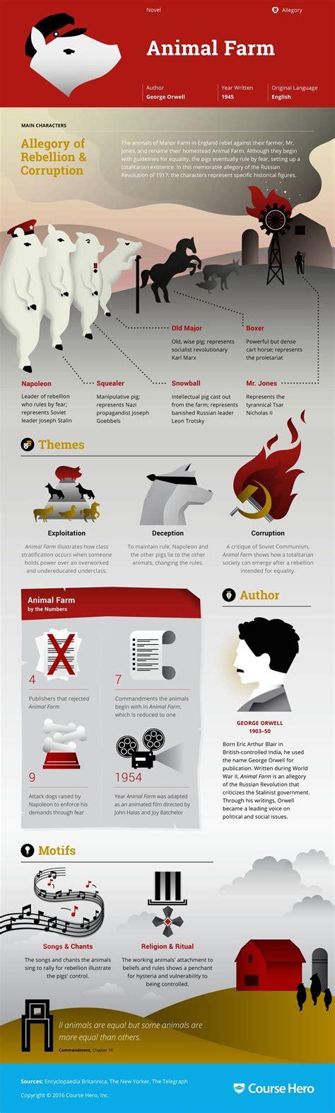 english drama themes best 25 english literature ideas on pinterest