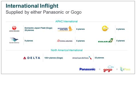 gogo inflight t mobile 30 day unlimited inflight wifi plan for 6 month