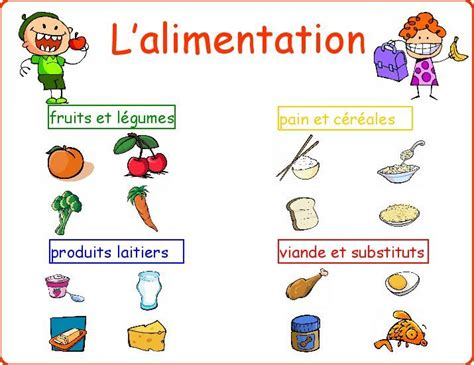l alimentatore 67 best images about equilibre alimentaire on