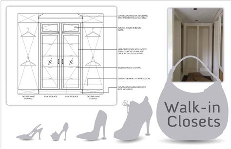Walk In Closet Sizes by Millwork Drawings By Sania Khan At Coroflot