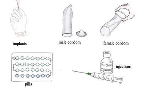 contraception after c section olcreate heat anc et 1 0 antenatal care module 20