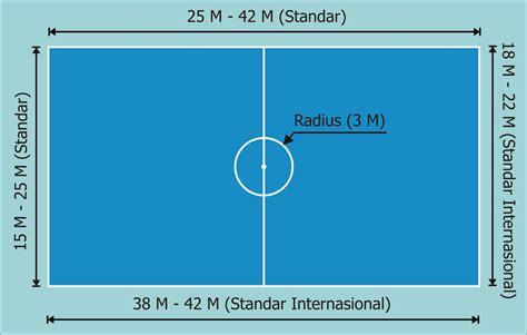 gambar dan ukuran lapangan futsal berapa sih ukuran lapangan futsal my favorite