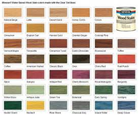 Home depot wood stains color chart car tuning