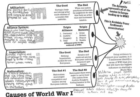 Causes Of World War One Essay by Causes Of World War 1 Essay Free Docoments Ojazlink