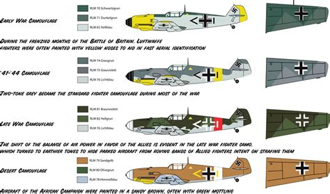 libro the luftwaffe in colour guide to german aircraft camouflage