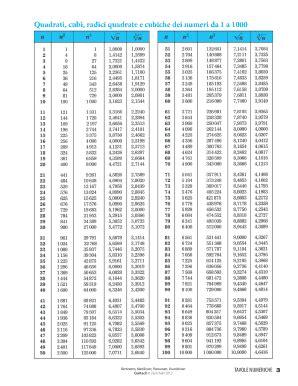 tavola periodica dei numeri primi fillable quadrati cubi radici quadrate e cubiche
