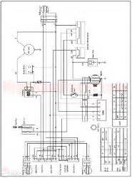 mini yamaha 4 wheeler wiring diagram mini free engine image for user manual