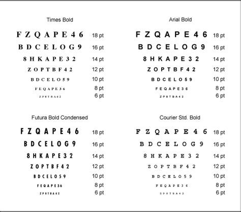 printed font size chart planning accessible designs printing and mailing