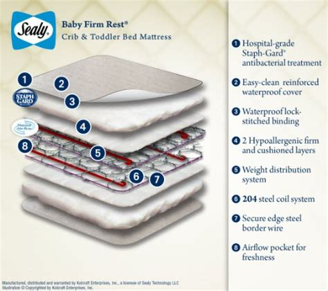 Sealy Baby Firm Mattress by Sealy Baby Firm Rest Crib Mattress Great Website For