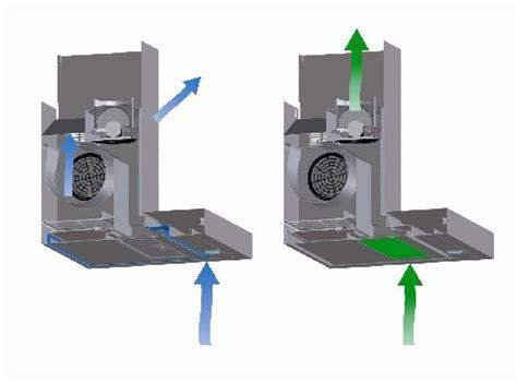 elektrisch afzuigsysteem badkamer elektrische klep afzuigkap humidity sensor