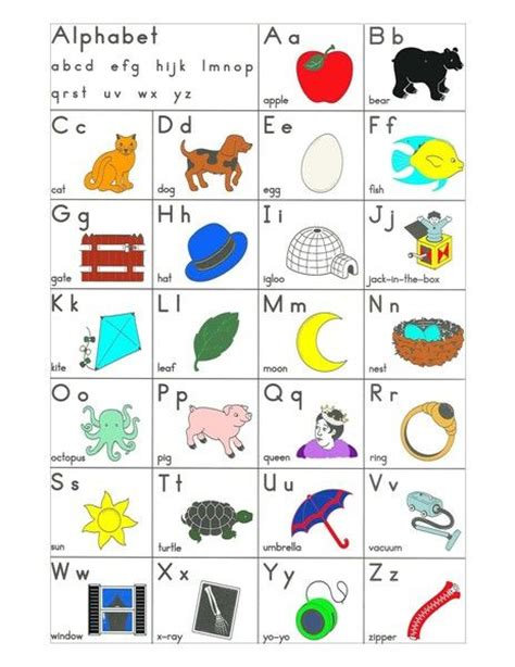 printable alphabet sound chart 17 best images about mps reading the alphabet we and ps