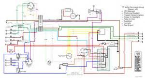 hvac systems for dummies buckeyebride