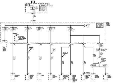 2004 buick rendezvous wiring diagram wiring diagram and schematics 2004 buick rendezvous wiring diagram wiring diagram and schematics