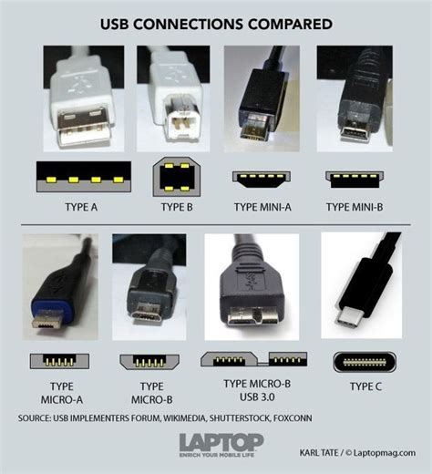 Konektor Converter Mircousb Iphone Lightning Connector what are the different types of computer ports quora