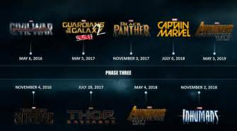 Infinity Schedule Editorial What Spidey In The Mcu Means For Infinity War