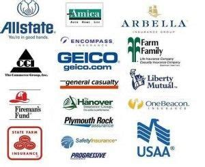 All Auto Insurance by Car Insurance Companies Logo All Products I