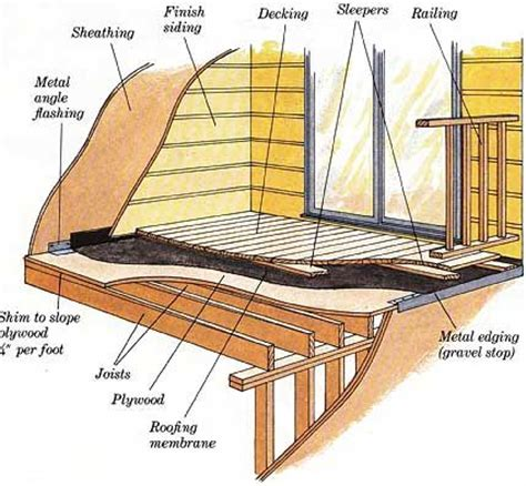 Garage Designs With Living Space Above how to detail a deck over flat roof google search