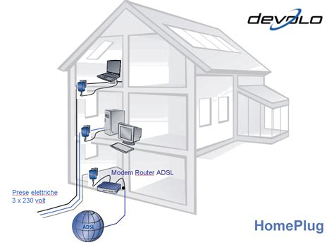 Impianto Elettrico Domestico by Impianto Elettrico Appartamento Pronto Intervento