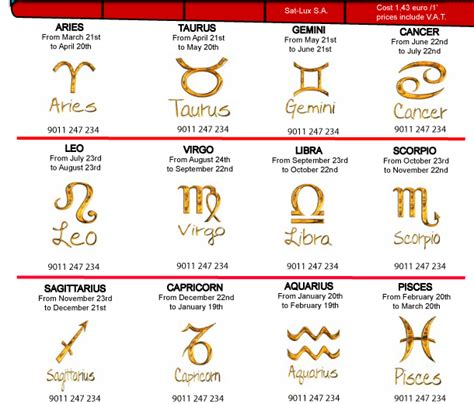 Free Search By Date Of Birth Phone Number Search Numerology Reading Free Horoscope By Date Of