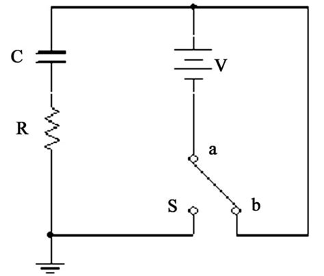 capacitor current transient capacitor resistor transient 28 images capacitor resistor discharge time 28 images