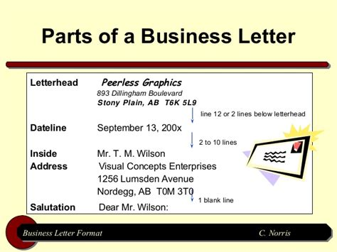 Parts Of A Business Letter In Business Letter Format