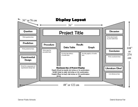 science fair project template project science fair project template