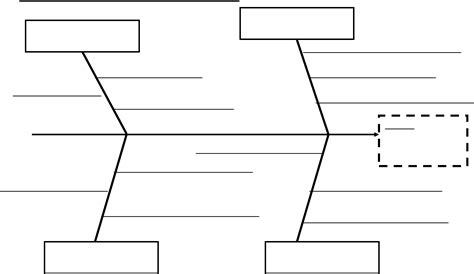 Template Diagram by Fishbone Diagram Template Doc Calendar Doc