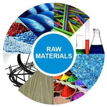 get to know material design driven local new solutions for sustainable production of raw materials