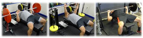 bench press biomechanics strength conditioning research questions archives page