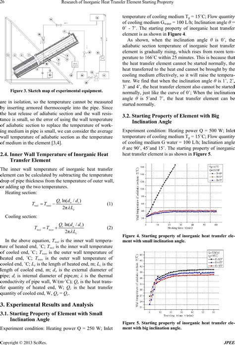 heat transfer research papers research of inorganic heat transfer element starting proprerty