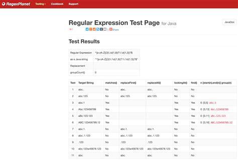 java validation pattern regex regex for validating a pattern in java