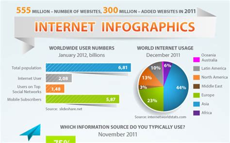 tutorial illustrator infographic all you need to know about infographics tips tutorials