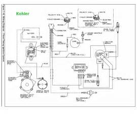 16hp kohler engine wiring diagram get free image about