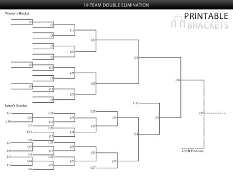 16 player double elimination bracket pictures to pin on