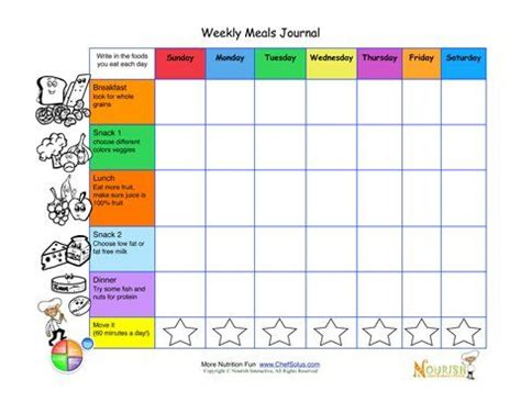 printable food diary for toddlers printable weekly meal tracking journal page for kids from