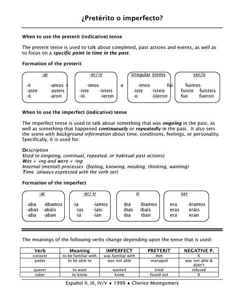 Preterite Vs Imperfect Worksheet by 13 Best Images Of Ar Er Ir Verbs Worksheet