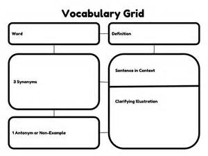 vocabulary chart template images templates design ideas