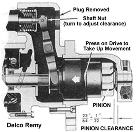 binding bendix  crusader  engine