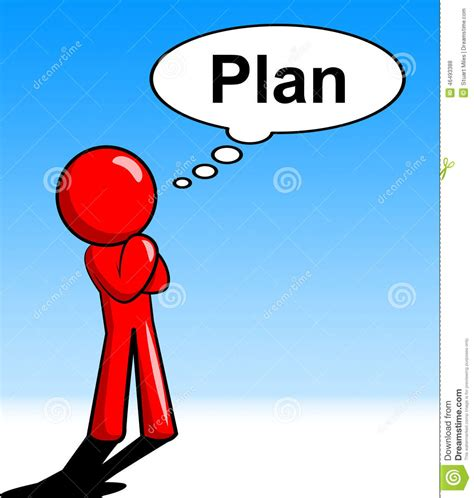 thinking from a to thinking about plan means formula procedure and