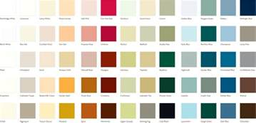home depot paint colors canada sixprit decorps
