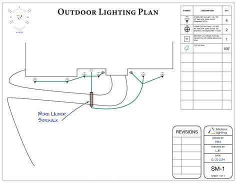 landscape lighting layout sle lighting layout abulous lighting roswell