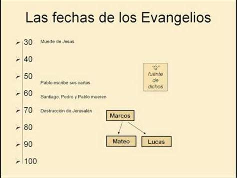 en que fecha depositan a los pensionados del ivss le mes la cronolog 237 a general de los evangelios escritura sagrada